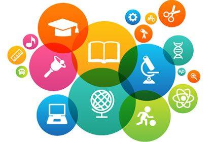 Educational & Recent Publications